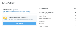 analytics on a specific twitter video message