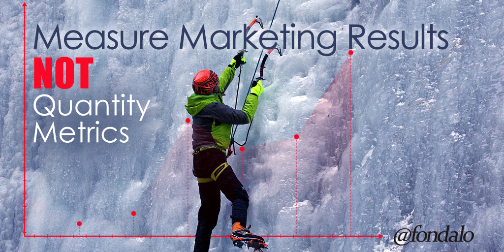 Business outcome measurement is more important for marketing than quantity metrics!
