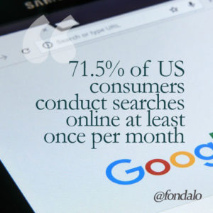 How many people search online monthly?