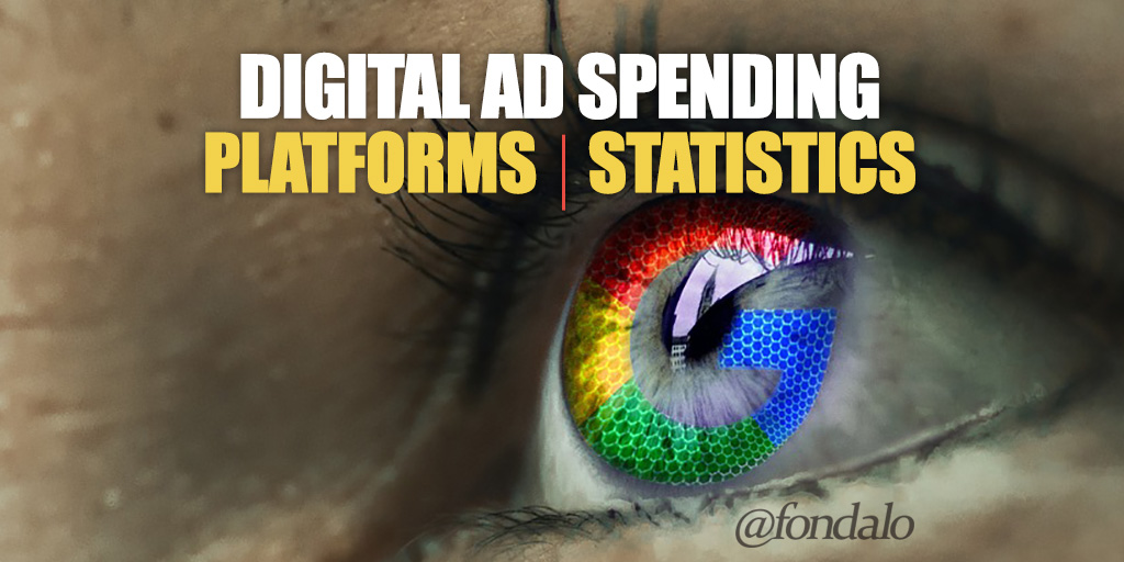 Digital Ad Spending, Platforms and Statistics