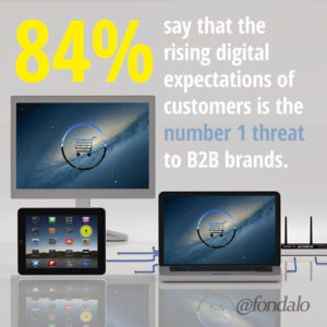 Biggest threat to B2B brands - Rising digital experience expectations of customers
